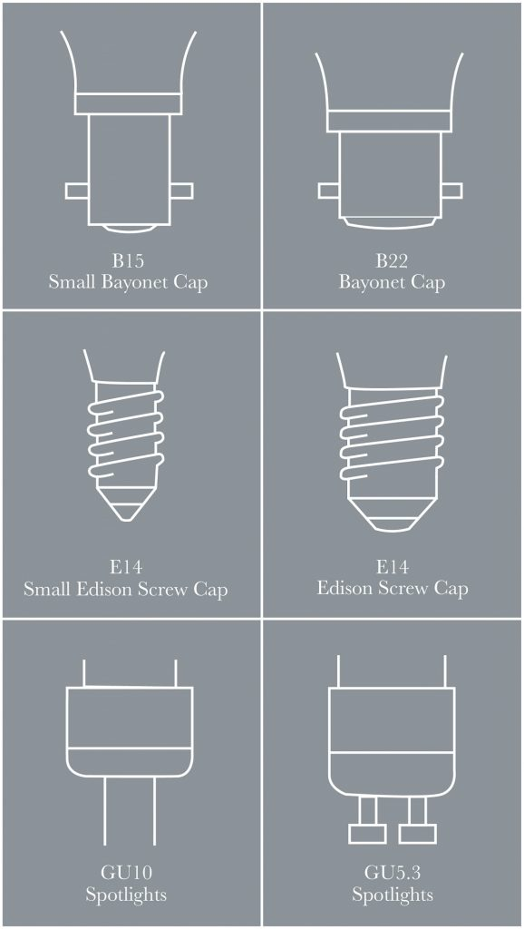 Which bulb cap fitting do I need?