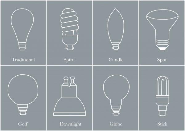 Light bulb shape guide